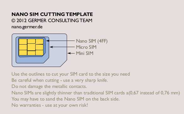 11 Best Iphone 11 Sim Card Cutter Template For Free for Iphone 11  Within Sim Card Cutter Template Inside Sim Card Cutter Template