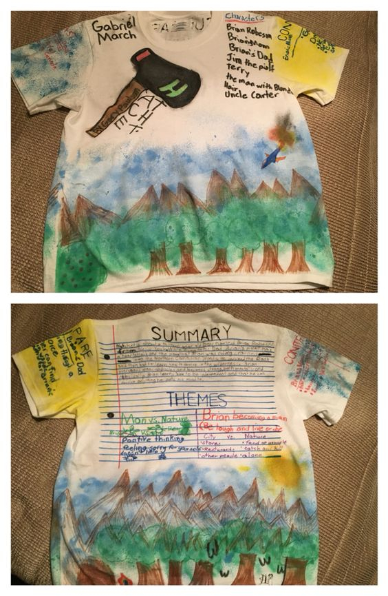 11 Creative Book Report Ideas for Every Grade and Subject Inside Mobile Book Report Template