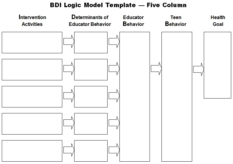 11% Free Logic Model Templates (Word, PDF) - Best Collections Throughout Logic Model Template Microsoft Word Pertaining To Logic Model Template Microsoft Word