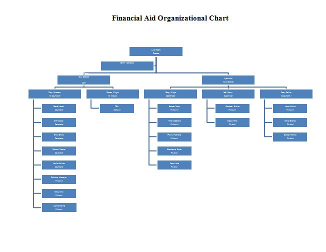 11 Free Organizational Chart Templates (Word, Excel, PowerPoint  With Regard To Word Org Chart Template Throughout Word Org Chart Template