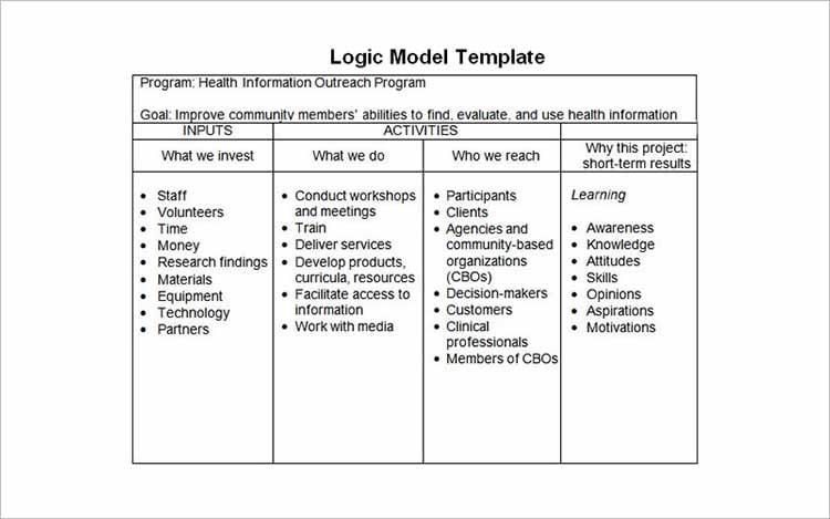 11+ Logic Model Templates – Free Word, PDF Documents In Logic Model Template Microsoft Word With Logic Model Template Microsoft Word
