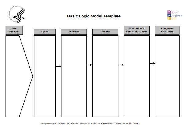 11+ Logic Model Templates - Word, PDF  Free & Premium Templates With Logic Model Template Microsoft Word Inside Logic Model Template Microsoft Word