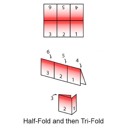 11 Panel Mini Brochures Regarding 6 Panel Brochure Template Within 6 Panel Brochure Template