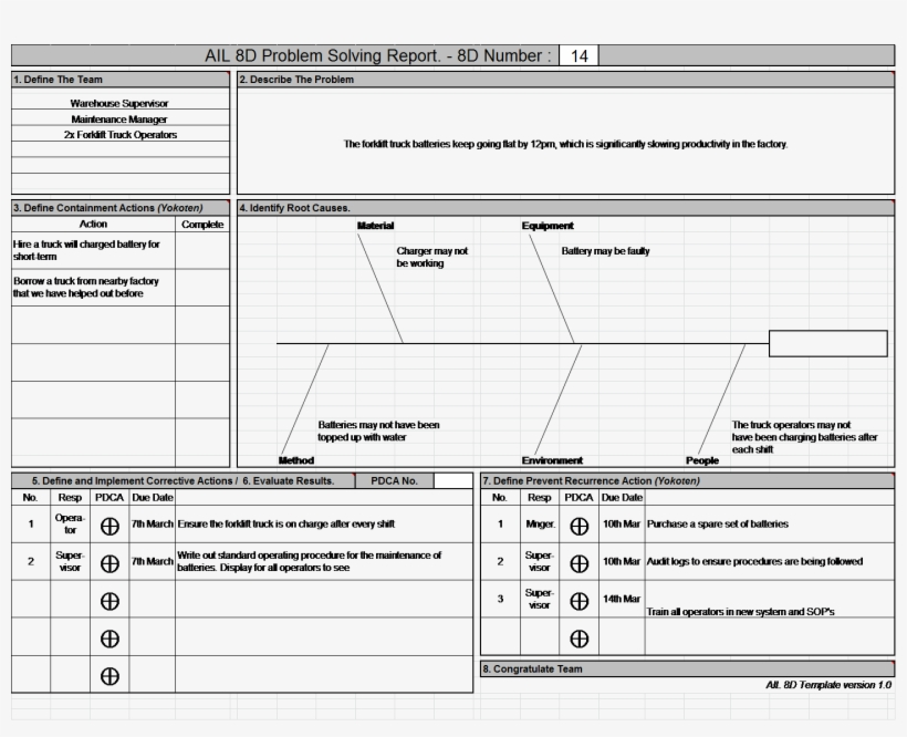 11d Problem Solving Template 11 - 11d Format Excel - Free  Within 8d Report Template Xls Regarding 8d Report Template Xls