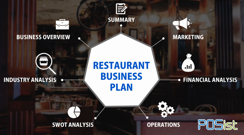 A 11 Step Guide On How To Write A Restaurant Business Plan Within Why Write A Restaurant Enterprise Plan Inside Why Write A Restaurant Enterprise Plan