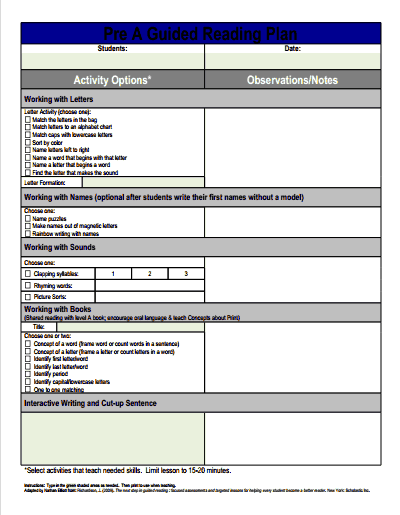 A Day with Jan Richardson - KTeacherTiff Within Guided Reading Lesson Plan Template Fountas And Pinnell Throughout Guided Reading Lesson Plan Template Fountas And Pinnell