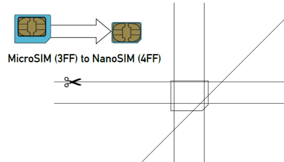 Aplenkti Reporteris apsupti sim card template micro to nano With Regard To Sim Card Cutter Template Within Sim Card Cutter Template