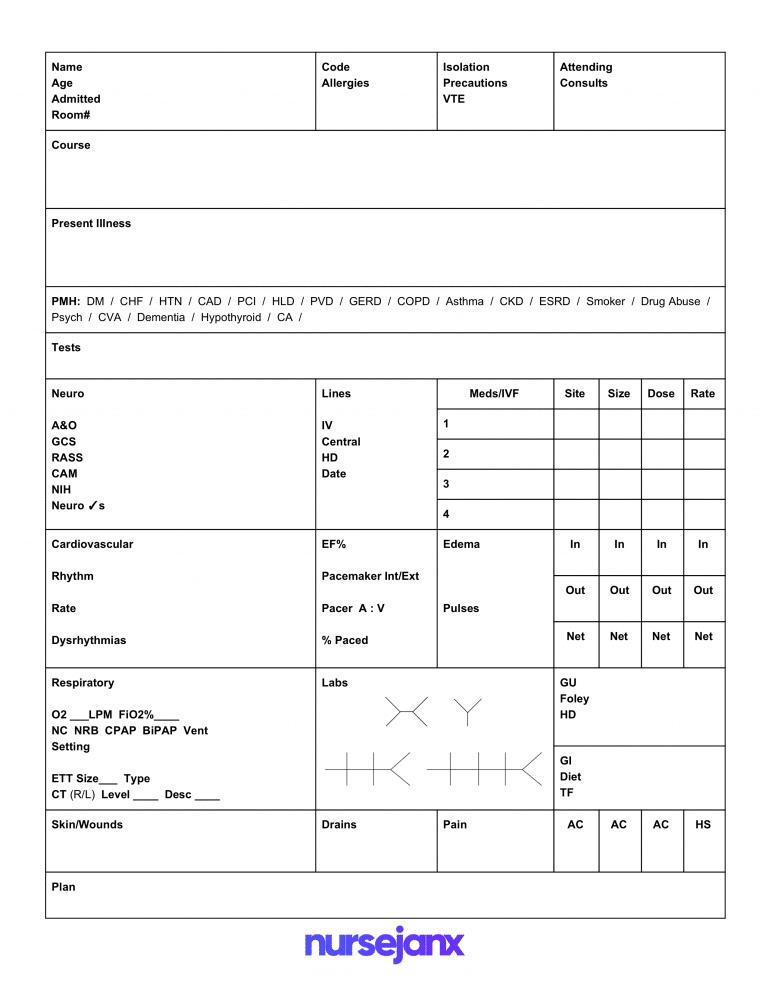 Best FREE SBAR & Brain Nursing Report Sheets/Templates - Nursejanx Pertaining To Nurse Shift Report Sheet Template In Nurse Shift Report Sheet Template