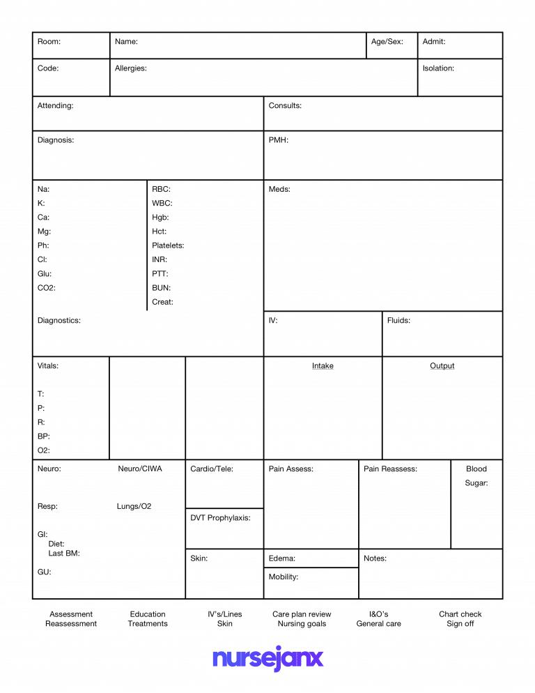 Best FREE SBAR & Brain Nursing Report Sheets/Templates - Nursejanx With Nurse Shift Report Sheet Template Throughout Nurse Shift Report Sheet Template