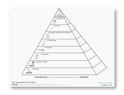 Blank Food Chain Pyramid (Page 11) - Line.111QQ Intended For Blank Food Web Template