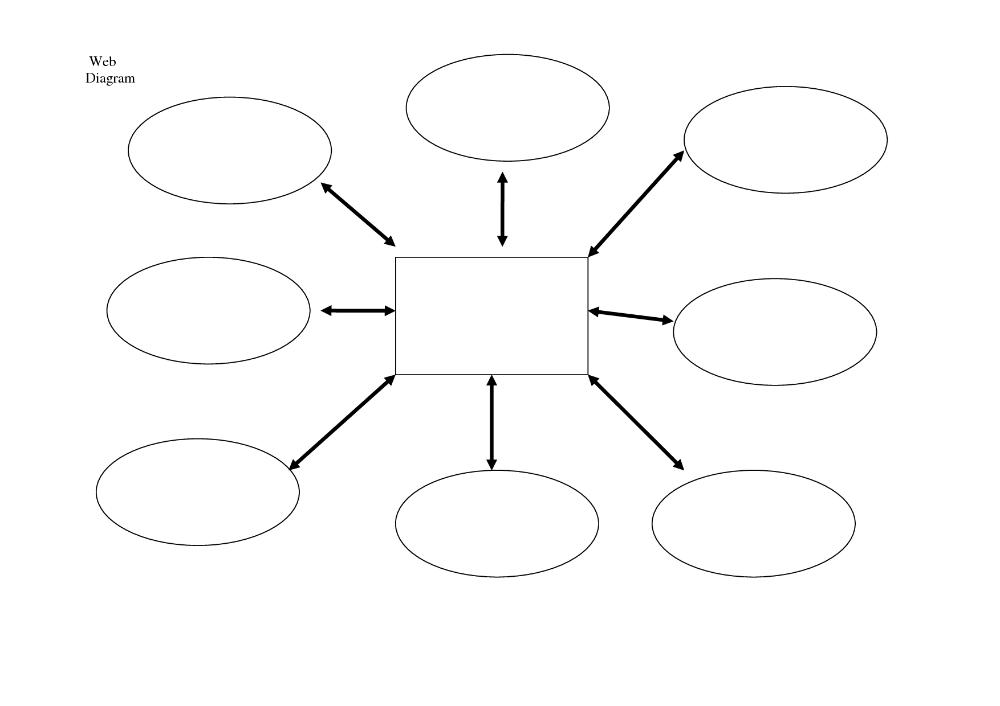 Blank Web Diagram - 11 Ford F11 Alternator Wiring Diagram  Inside Blank Food Web Template Within Blank Food Web Template