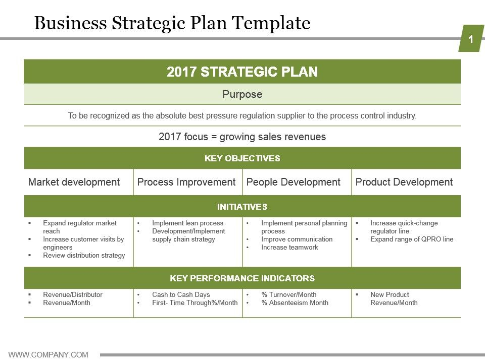 Business Strategic Plan Template Powerpoint Guide  PowerPoint  With Regard To Strategy Document Template Powerpoint Regarding Strategy Document Template Powerpoint