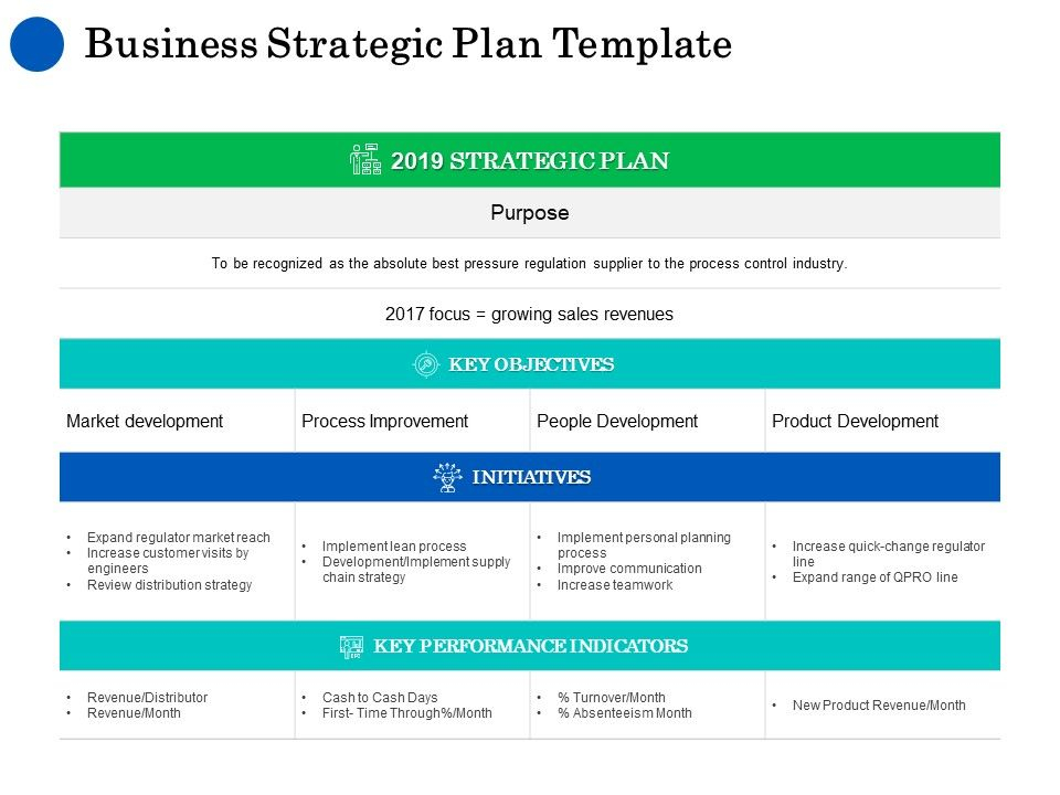 Business Strategic Plan Template Ppt Powerpoint Presentation  In Strategy Document Template Powerpoint Regarding Strategy Document Template Powerpoint