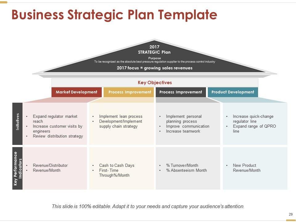 Business Strategy Powerpoint Presentation Slides  Presentation  Regarding Strategy Document Template Powerpoint Intended For Strategy Document Template Powerpoint