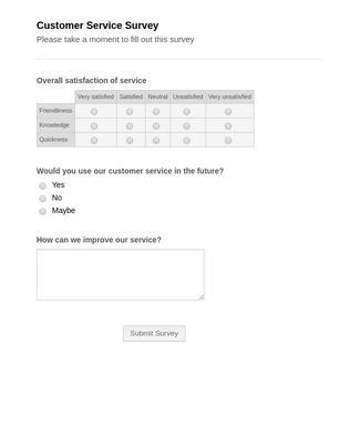 Customer Satisfaction Survey Form Template  JotForm Regarding Customer Satisfaction Report Template For Customer Satisfaction Report Template