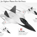 Dm Three Jet Fighter Planes For Air Force Powerpoint Template  Intended For Air Force Powerpoint Template