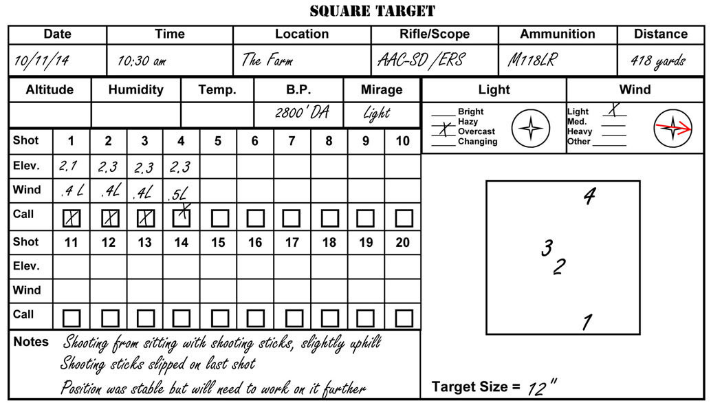 Dope Cards and Ballistic Charts - Low Tech Best for Long Range  Throughout Dope Card Template Regarding Dope Card Template