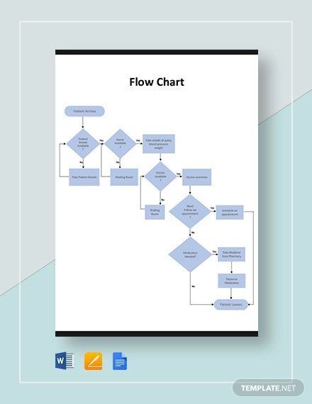 Flow Chart Template Word - 11+ Free Word Documents Download  Free  Within Microsoft Word Flowchart Template Within Microsoft Word Flowchart Template