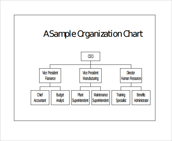 FREE 11+ Sample Basic Organization Chart Templates in MS Word  PDF Inside Word Org Chart Template With Word Org Chart Template
