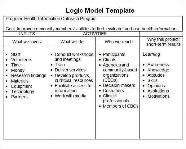 FREE 11+ Sample Logic Models in PDF  MS Word Throughout Logic Model Template Microsoft Word Throughout Logic Model Template Microsoft Word