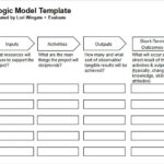FREE 11+ Sample Logic Models in PDF  MS Word Within Logic Model Template Microsoft Word