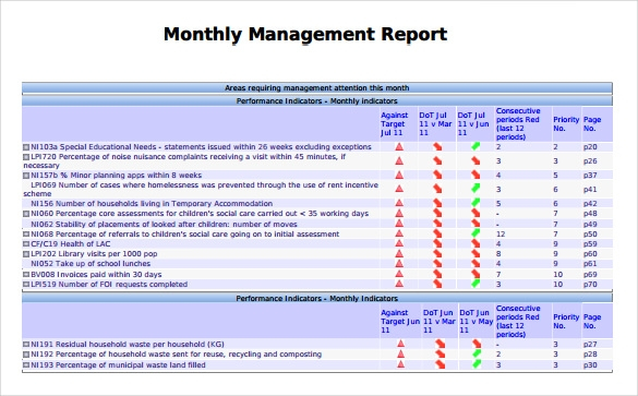 FREE 11+ Sample Monthly Management Report Templates in MS Word  For It Management Report Template Inside It Management Report Template