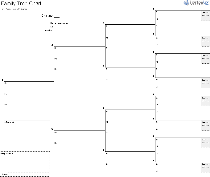 Free Family Tree Template  Printable Blank Family Tree Chart Within Blank Tree Diagram Template