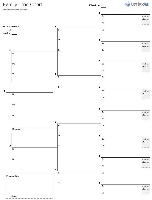 Free Family Tree Template  Printable Blank Family Tree Chart Pertaining To Blank Tree Diagram Template For Blank Tree Diagram Template