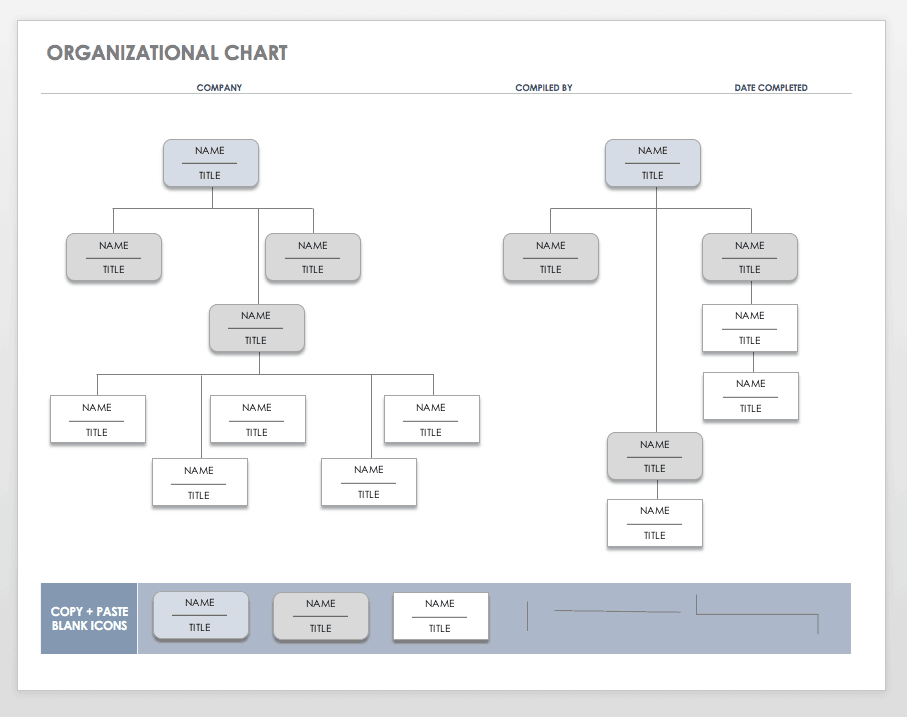 Free Organization Chart Templates for Word  Smartsheet With Word Org Chart Template In Word Org Chart Template