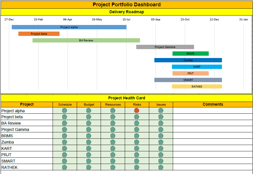 Her Likes This: Project Portfolio Management Template Xls With Regard To Project Portfolio Status Report Template Inside Project Portfolio Status Report Template