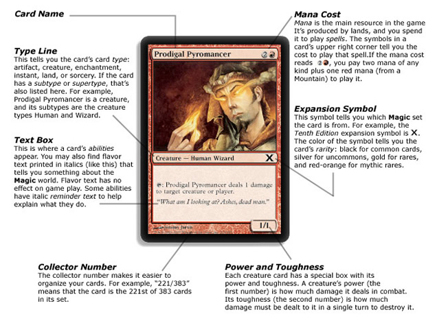 How To Design Your Own Magic: The Gathering Card Using Magic Set  Within Magic The Gathering Card Template Throughout Magic The Gathering Card Template