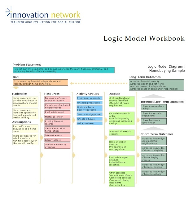 Logic Model Template  Free Word Templates With Logic Model Template Microsoft Word For Logic Model Template Microsoft Word