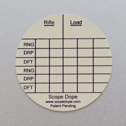 Long Range Kit Inside Dope Card Template Throughout Dope Card Template
