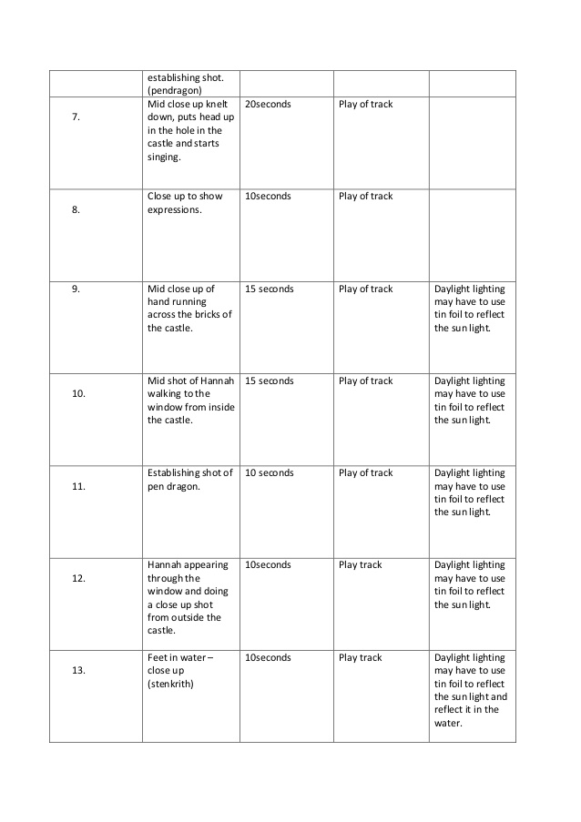 Media shooting script template For Shooting Script Template Word Inside Shooting Script Template Word