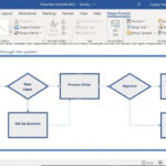 Ms Word Flow Chart Template ~ Addictionary For Microsoft Word Flowchart Template