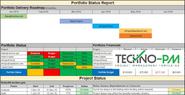 Multiple Project Status Report Template Excel Download  Project  With Regard To Project Portfolio Status Report Template Within Project Portfolio Status Report Template