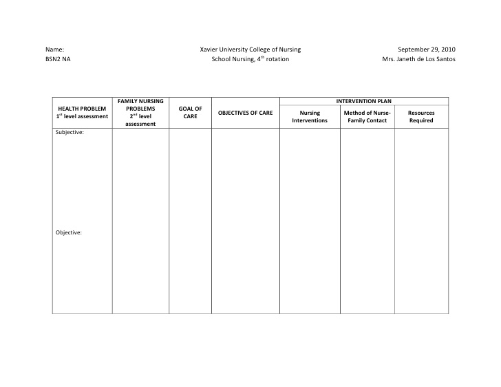 Ncp format With Nursing Care Plan Templates Blank Within Nursing Care Plan Templates Blank
