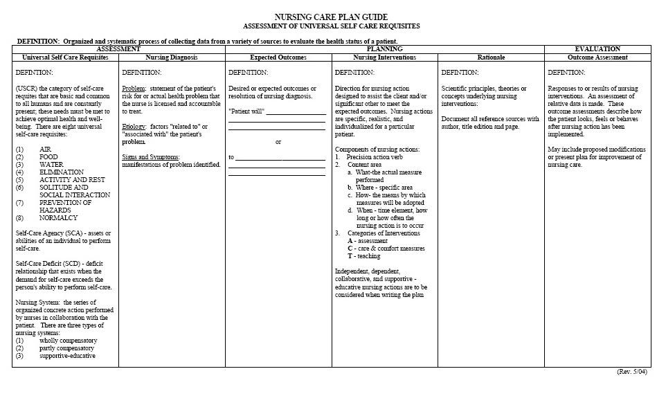 Nursing Care Plans: Free Printable Blank Nursing Care Plan With Regard To Nursing Care Plan Templates Blank Inside Nursing Care Plan Templates Blank