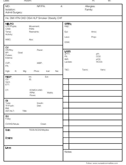 Nursing Report Sheet Template Download Printable PDF  Templateroller With Regard To Nurse Report Sheet Templates In Nurse Report Sheet Templates