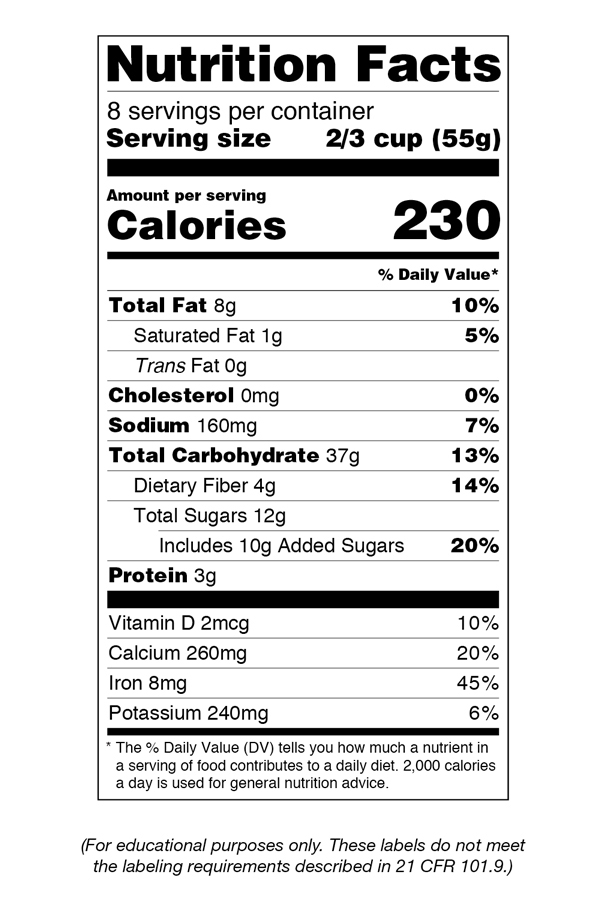 Nutrition Facts Label Images for Download  FDA Throughout Blank Food Label Template With Regard To Blank Food Label Template