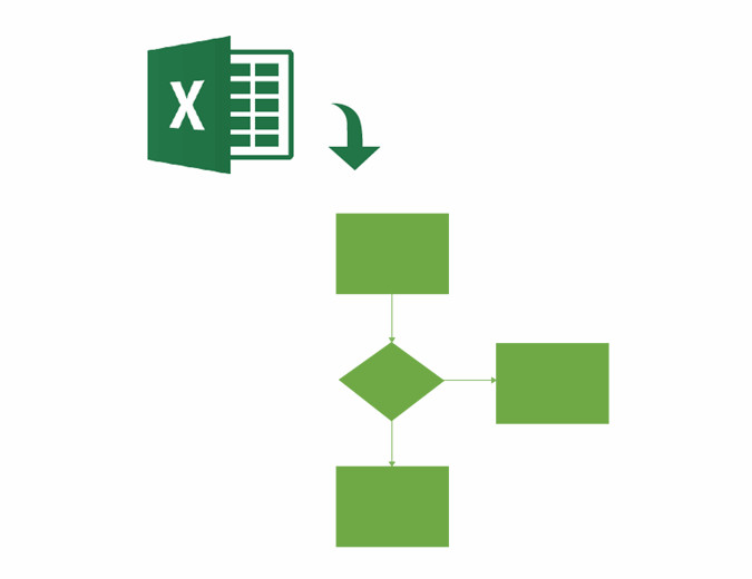 Process Map For Basic Flowchart For Microsoft Word Flowchart Template