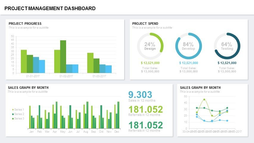 Project Management Dashboard PowerPoint Template and Keynote For Project Status Report Dashboard Template With Regard To Project Status Report Dashboard Template