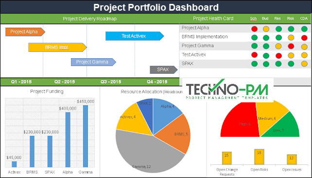 Project Portfolio Dashboard - PPT Template for Multiple Projects  Throughout Project Portfolio Status Report Template In Project Portfolio Status Report Template
