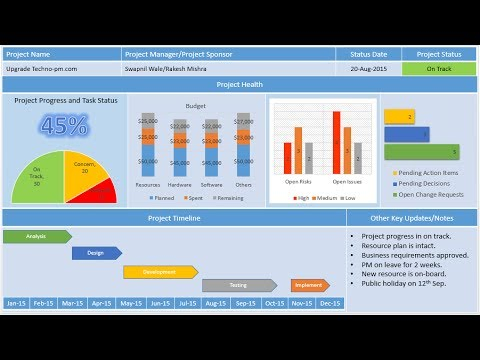 Project Status Report Template Intended For Project Status Report Dashboard Template Within Project Status Report Dashboard Template