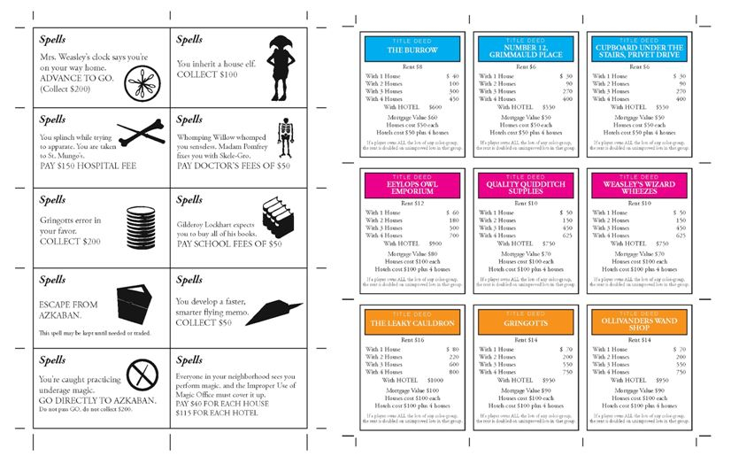 property: Monopoly Property Cards Template Intended For Monopoly Property Card Template Pertaining To Monopoly Property Card Template