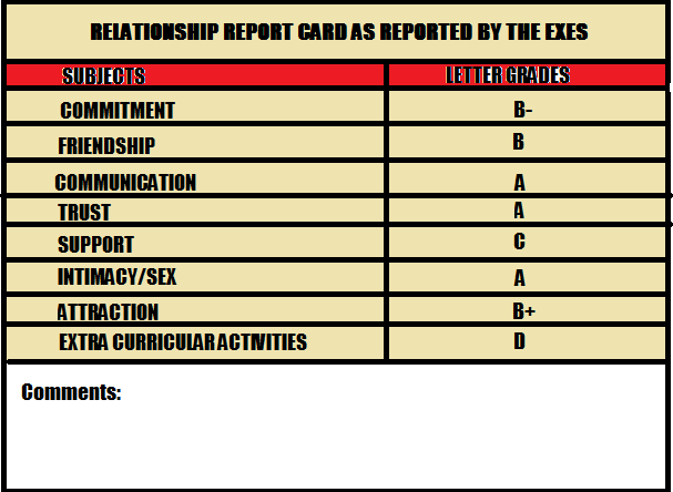 Relationship report cards given by your exes Throughout Boyfriend Report Card Template Inside Boyfriend Report Card Template