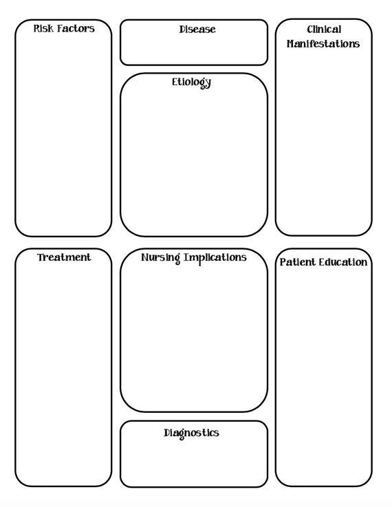 RN Note-Taking Template/Nursing Assessment/Nursing School/Nursing  Student/Pharmacology/Nursing Digital Download/RN Printable Throughout Nurse Notes Template Inside Nurse Notes Template