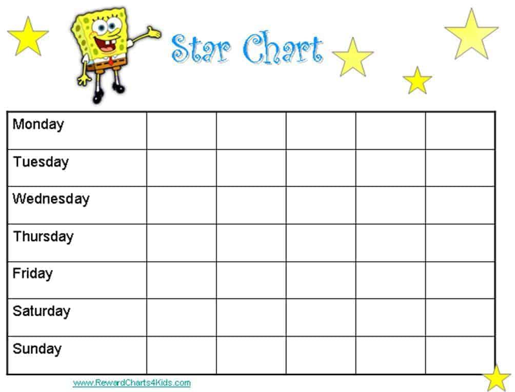 SpongeBob Reward Chart Intended For Blank Reward Chart Template Within Blank Reward Chart Template