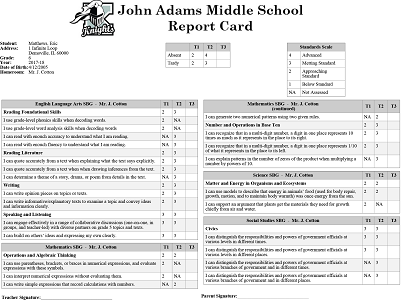 Standards-based Report Cards - TeacherEase Inside Report Card Template Middle School Inside Report Card Template Middle School