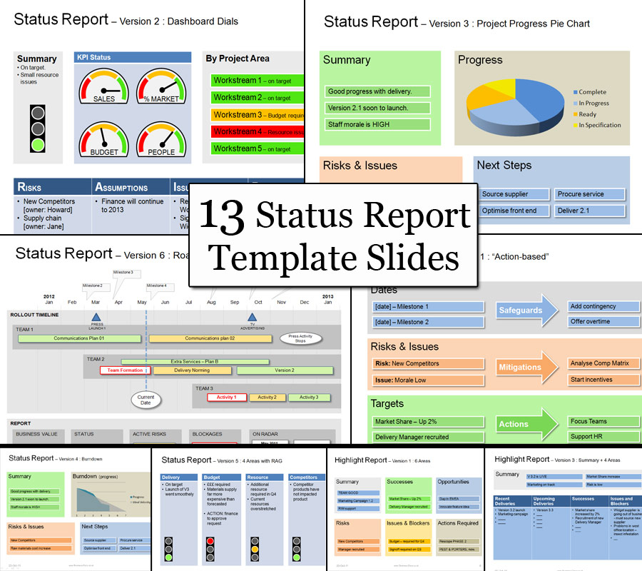 Status Template With Executive Summary Project Status Report Template Inside Executive Summary Project Status Report Template